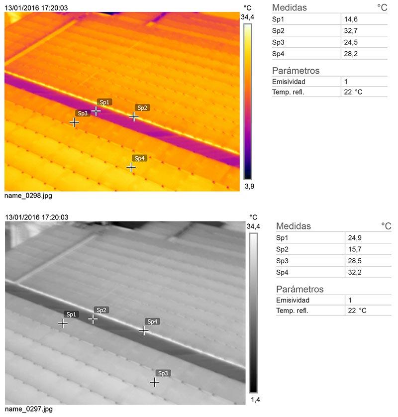 Termografía aérea para paneles solares fotovoltaicas